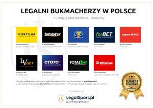 Legalni bukmacherzy - lista operatorów z licencją Ministerstwa Finansów
