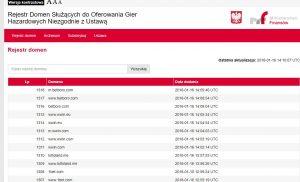 Bukmacherzy bez licencji MF trafiają do rejestru domen zakazanych