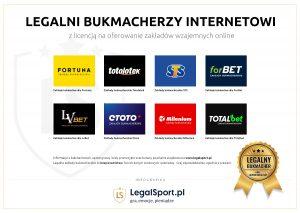 Lista legalnych bukmacherów online w Polsce wraz z numerami licencji MF