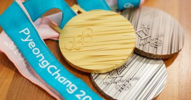 medale olimpijskie