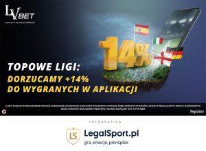 Promocja bukmachera LV BET zwiekszająca wygrane o 14 %