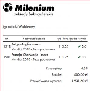 Zwycięski kupon u bukmachera Milenium
